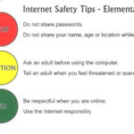Internet Saftey Rules That Are Well Worth Following