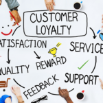 Top Ideas For Encouraging Customer Loyalty Through Your Mobile App